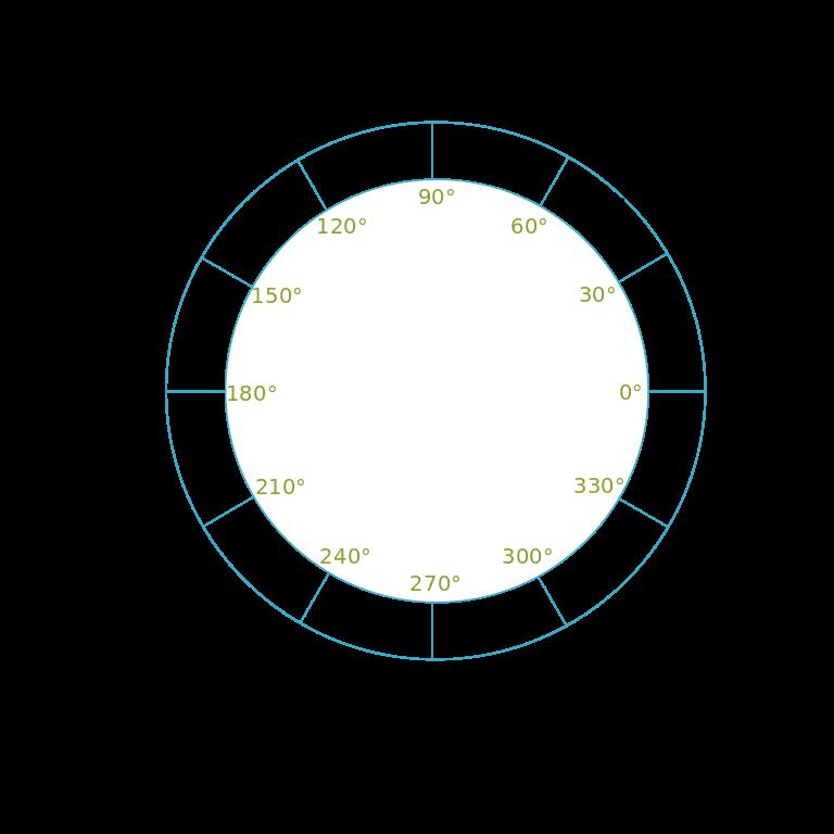 Zodiac_CC.svg